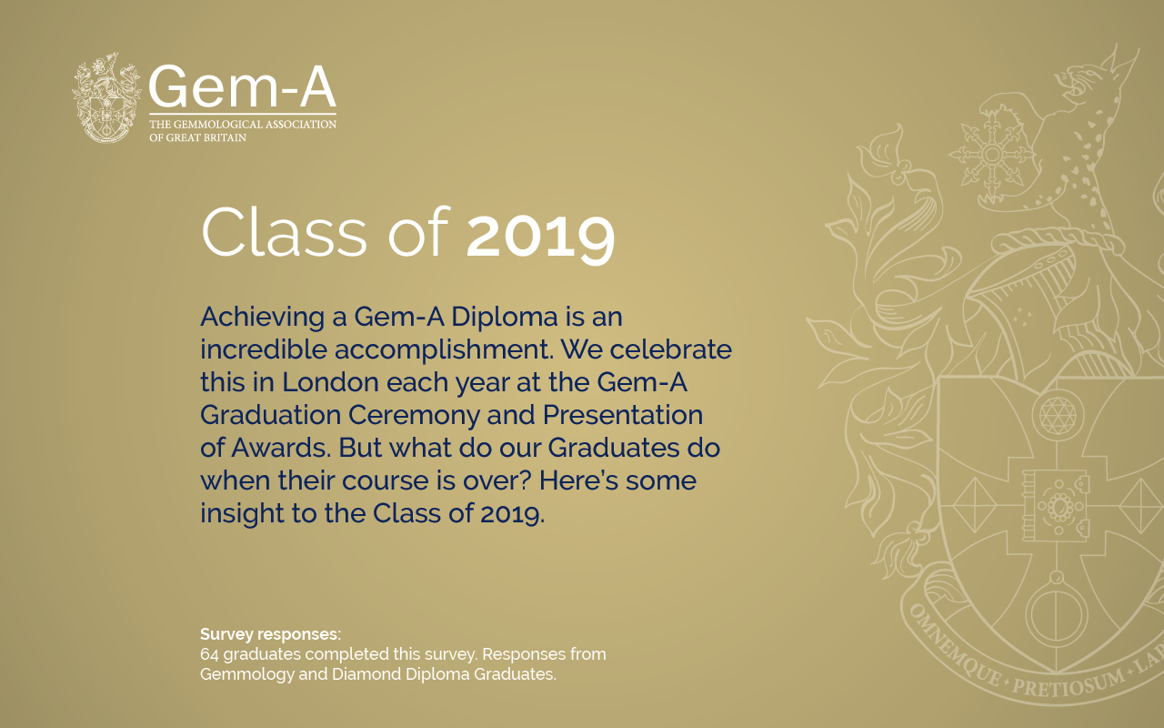 Gem-A Graduate Survey 2019 Slide1