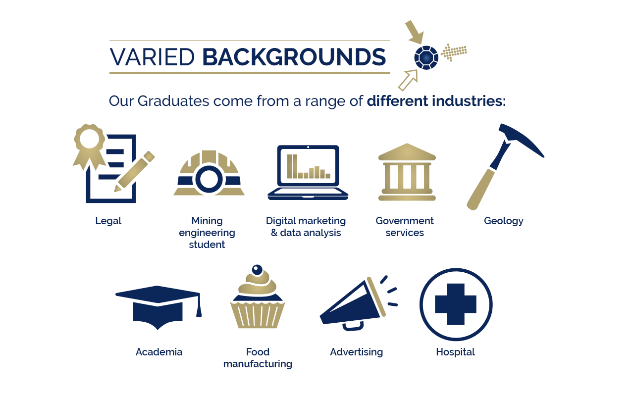 Gem-A Graduate Survey 2019 Slide 6